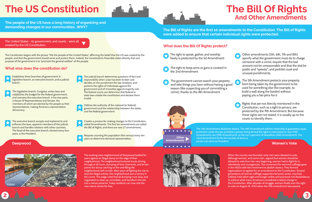 lucha-governance-level-1-english-posters (2)_Page_2.png