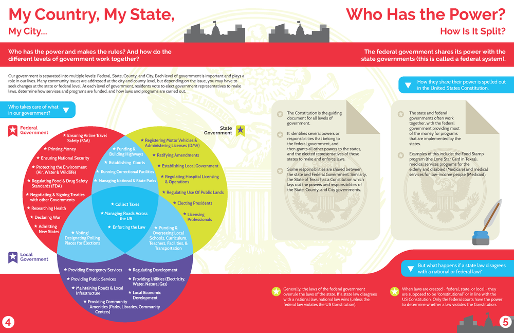lucha-governance-level-1-english-posters (2)_Page_3.png