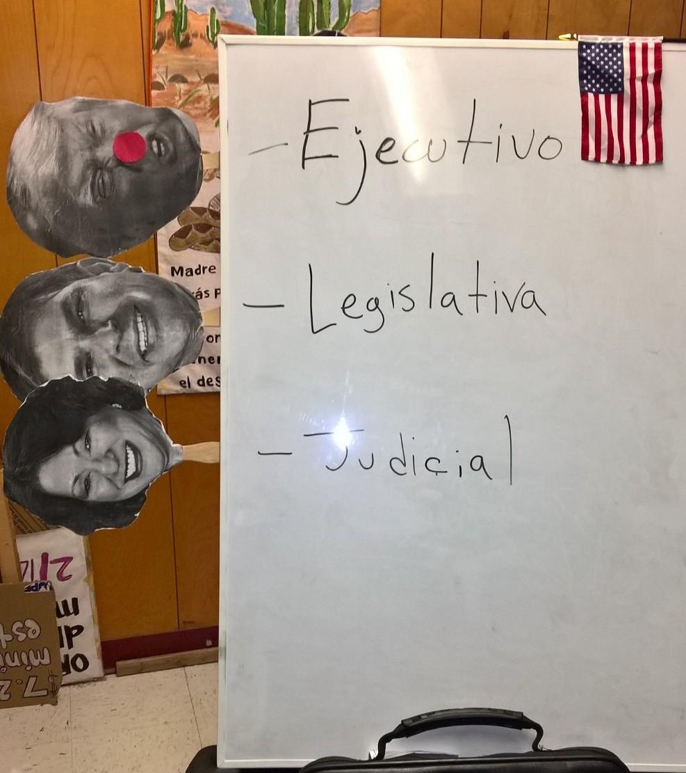 Herramientas de enseñanza para la primera página del nivel 1, gobernanza. Se utiliza para enseñar sobre las ramas ejecutivas, legislativas y judiciales del gobierno de los Estados Unidos.