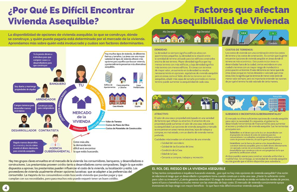 housing-level1-spanish-poster_Page_3.jpg