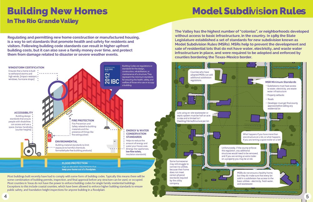 housing-level2-ENGLISH-poster 3.jpg