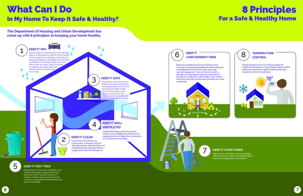 housing-level2-ENGLISH-poster 4.jpg