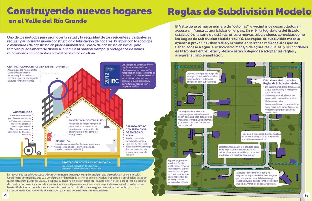 housing-level2-SPANISH-poster 3.jpg