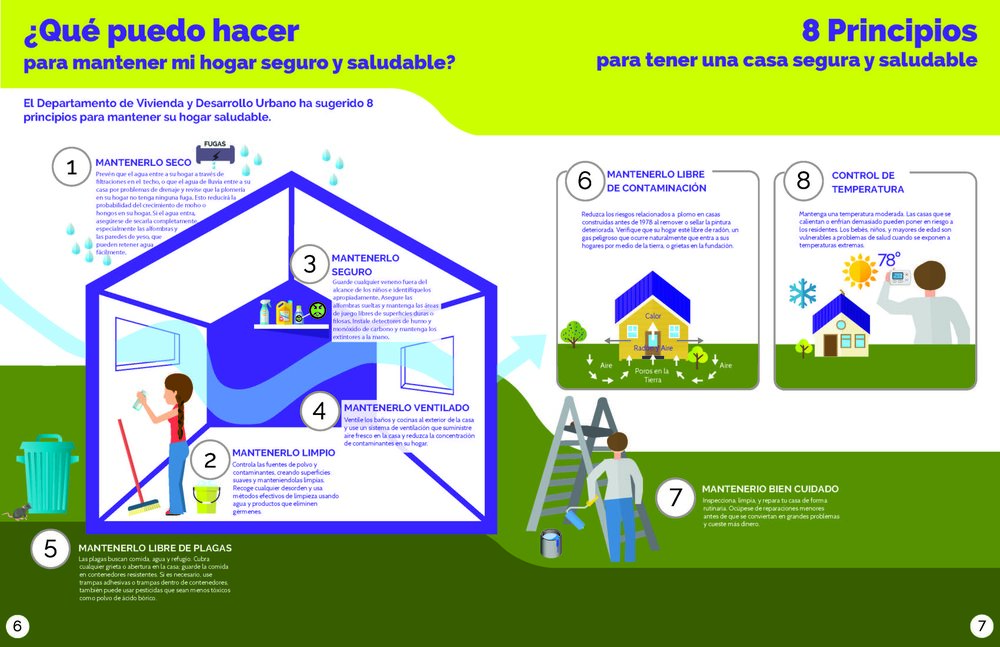 housing-level2-SPANISH-poster 4.jpg