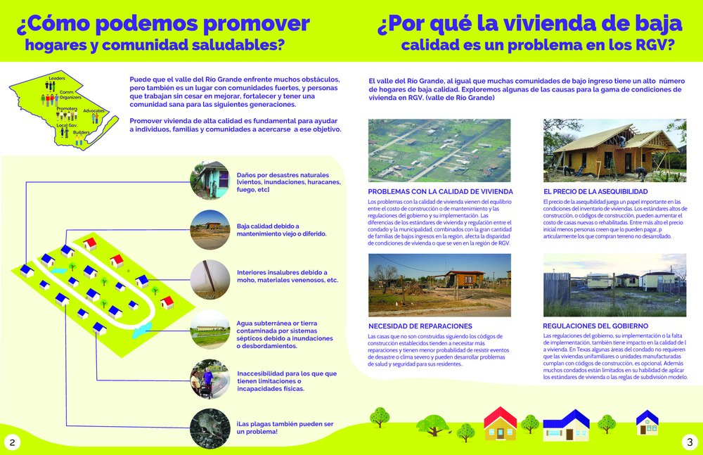 housing-level2-SPANISH-poster 2.jpg