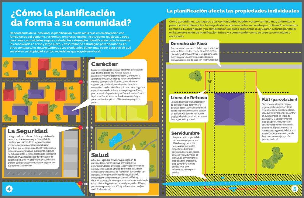 PLANNING + DEVELOPMENT LEVEL 1_posters_SPANISH 3.jpg