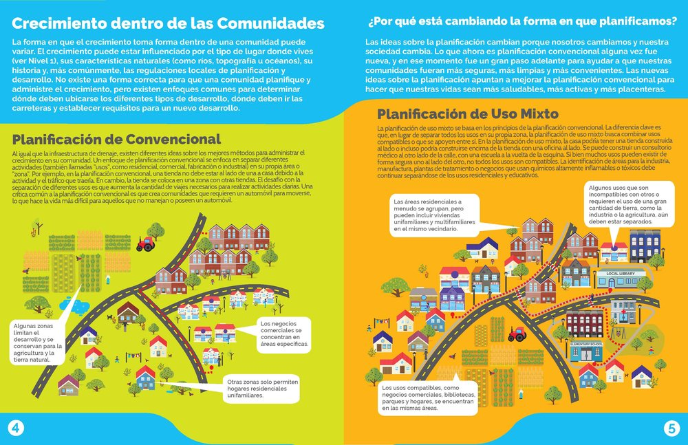 PLANNING + DEVELOPMENT LEVEL 2_posters_SPANISH 3.jpg