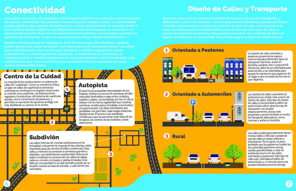 PLANNING + DEVELOPMENT LEVEL 2_posters_SPANISH 4.jpg