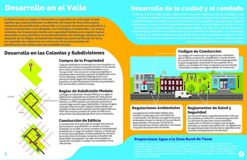 PLANNING + DEVELOPMENT LEVEL 3_posters_SPANISH 2.jpg