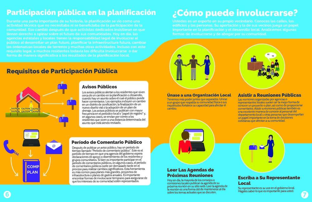 PLANNING + DEVELOPMENT LEVEL 3_posters_SPANISH 4.jpg