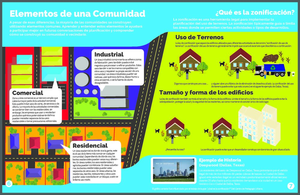 PLANNING + DEVELOPMENT LEVEL 1_posters_SPANISH 4.jpg