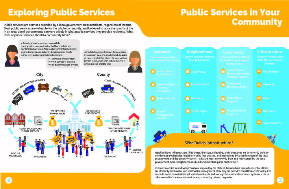 Public Service Level 1 2-3_Final-01.jpg