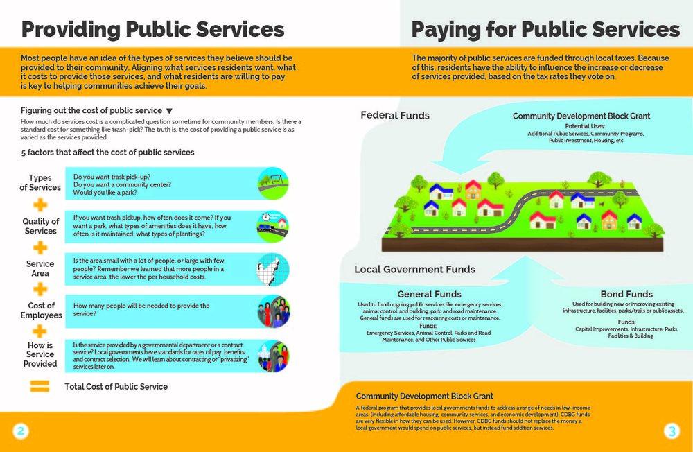 Public Service Level 3 2-3_ENGLISH_final-01.jpg