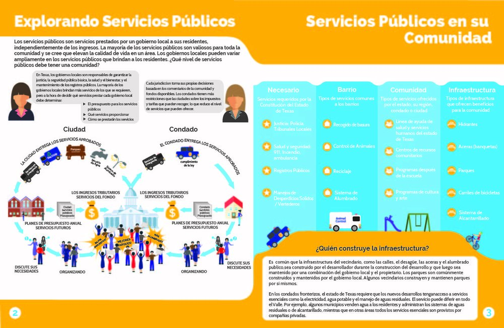 Public Service Level 1 2-3_SPANISH_Final-01.jpg