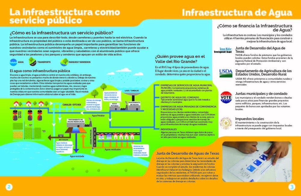 Public Service Level 2 2-3_SPANISH final-01.jpg