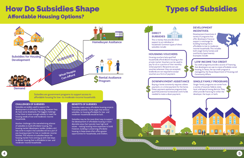 housing-level3-english-poster 3.png