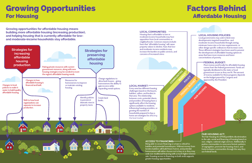 housing-level3-english-poster 2.png