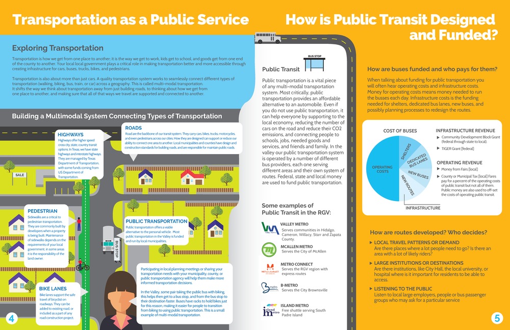 publicservices-level2-english-poster_Page_3.png