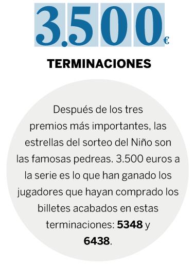 El sorteo del Niño 2017 en cinco cifras 2