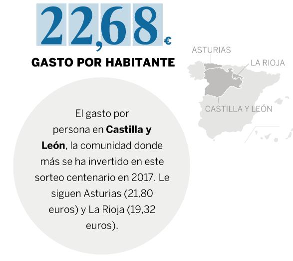 El sorteo de l Niño 2017 en cinco cifras 5