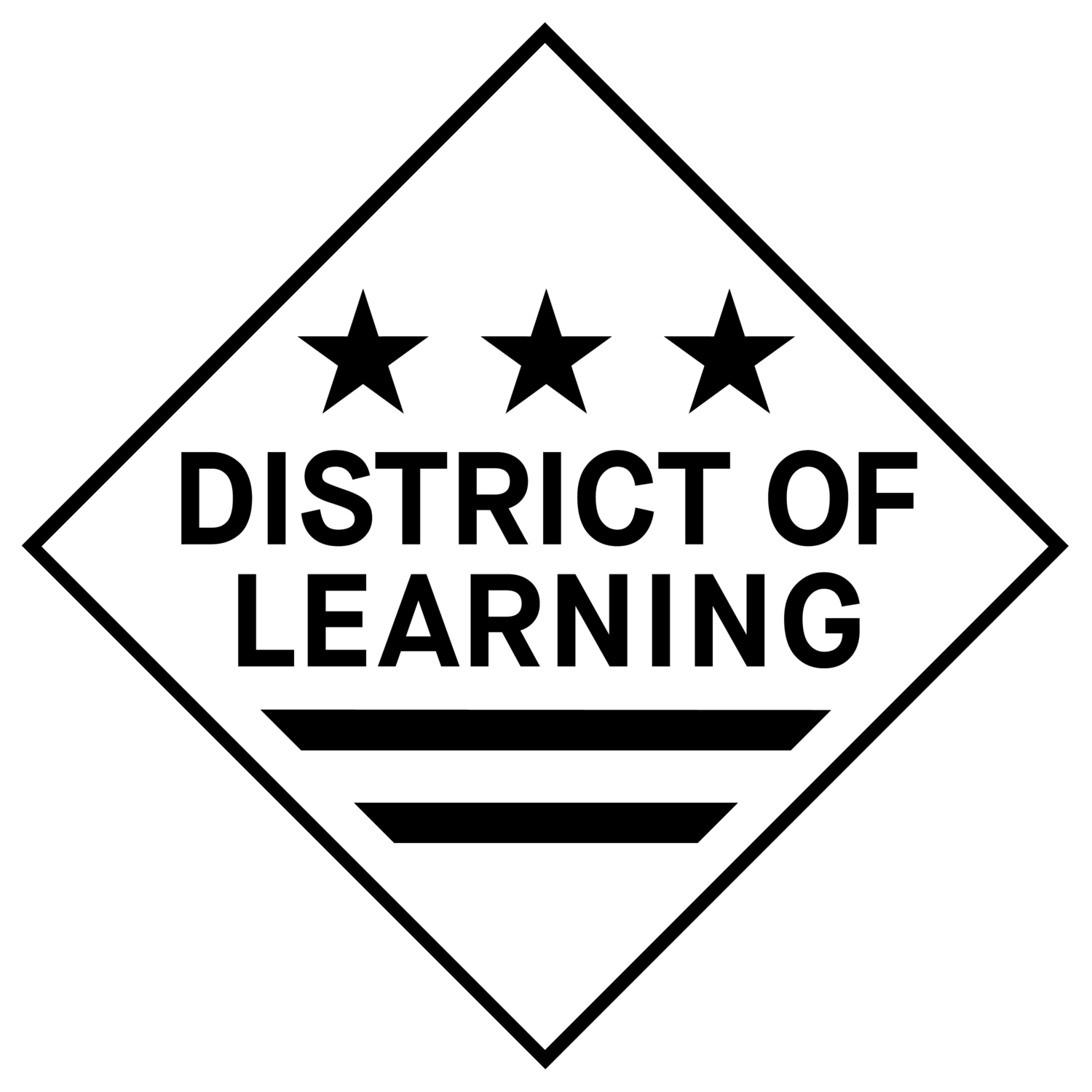 District of Learning