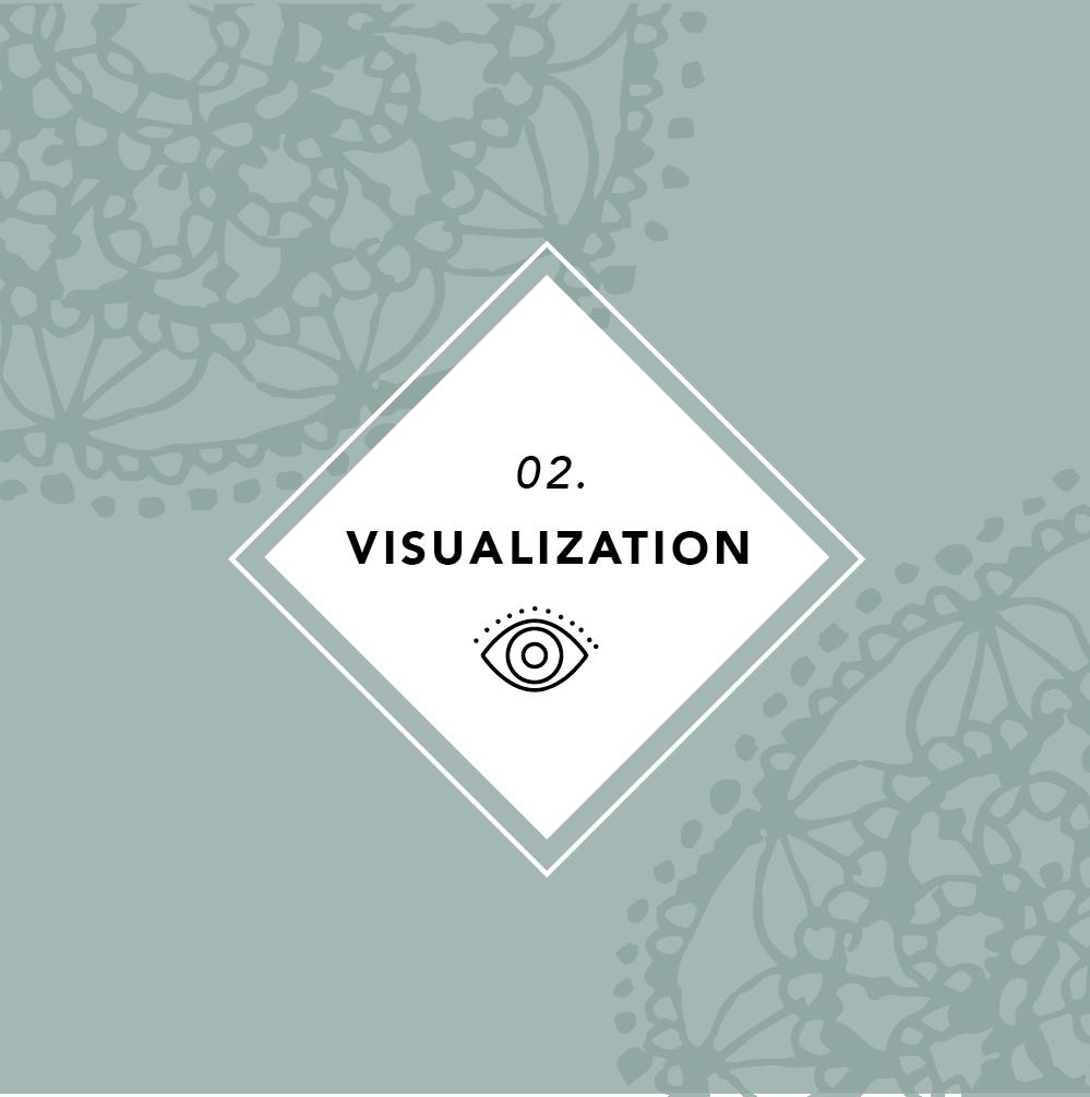 energy healing_visualization.png