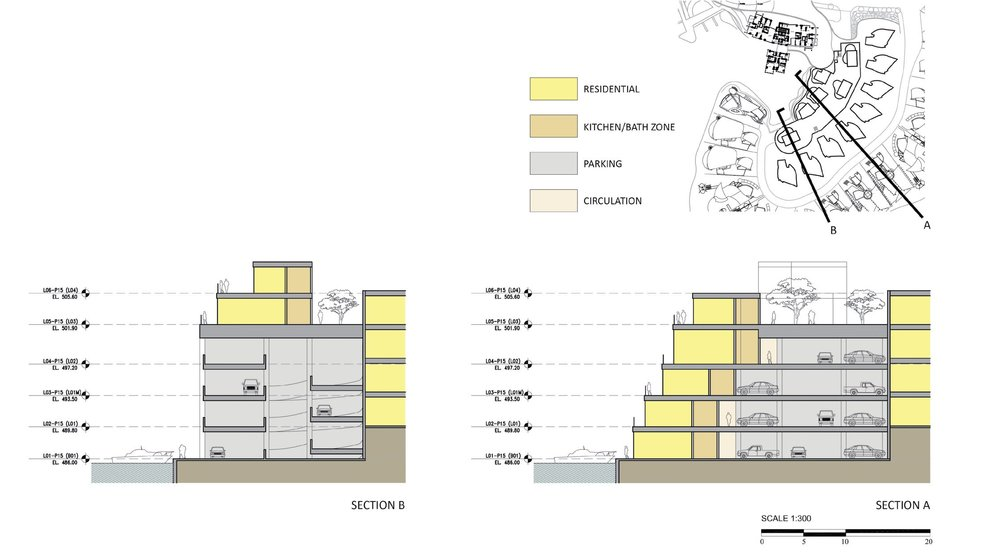 Sections_ LLP15_Planning Study.jpg
