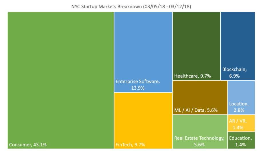 NYC_marketmap.PNG