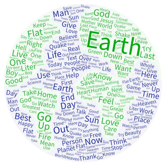 "These are the top words scrapped from real Tweets from people all over the world. The ""scrape"" lasted for 5 hours on Earth Day in 2018 and collected thousands of tweets containing the word ""Earth"". These were then cleaned and organized to give an idea of how people perceive this day."