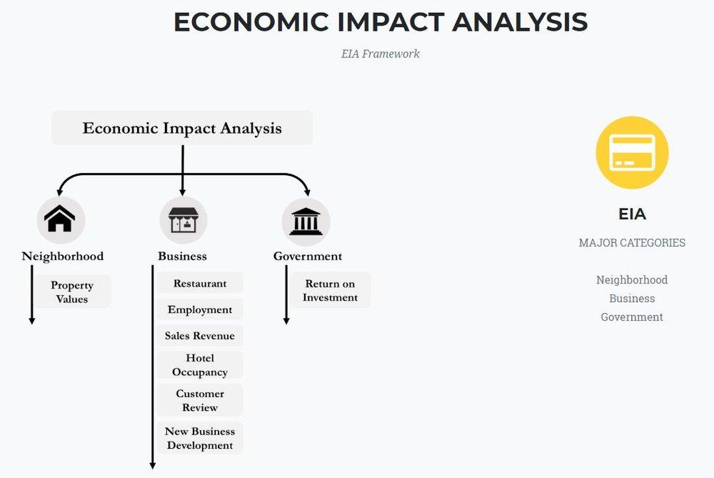 economic.JPG
