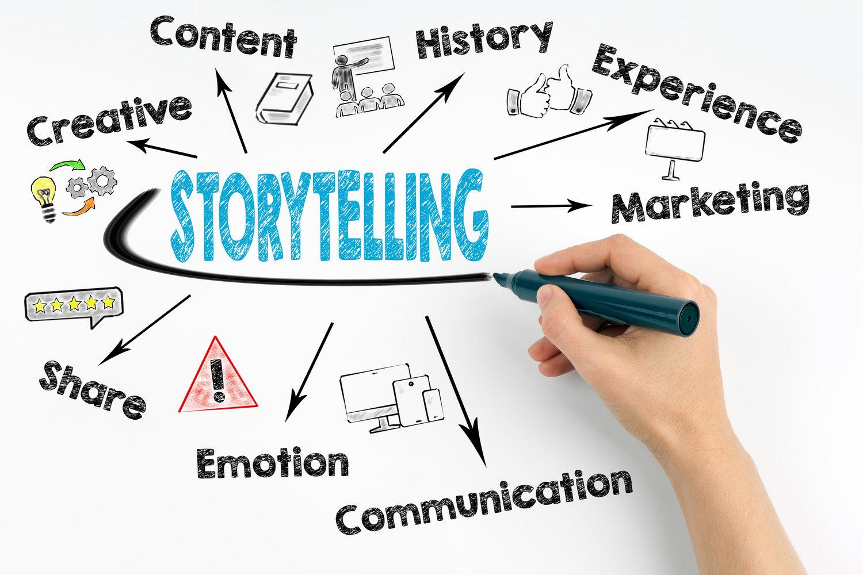 Copywriting strategies- storytelling