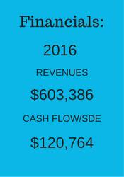 Financials - DENTAL.png
