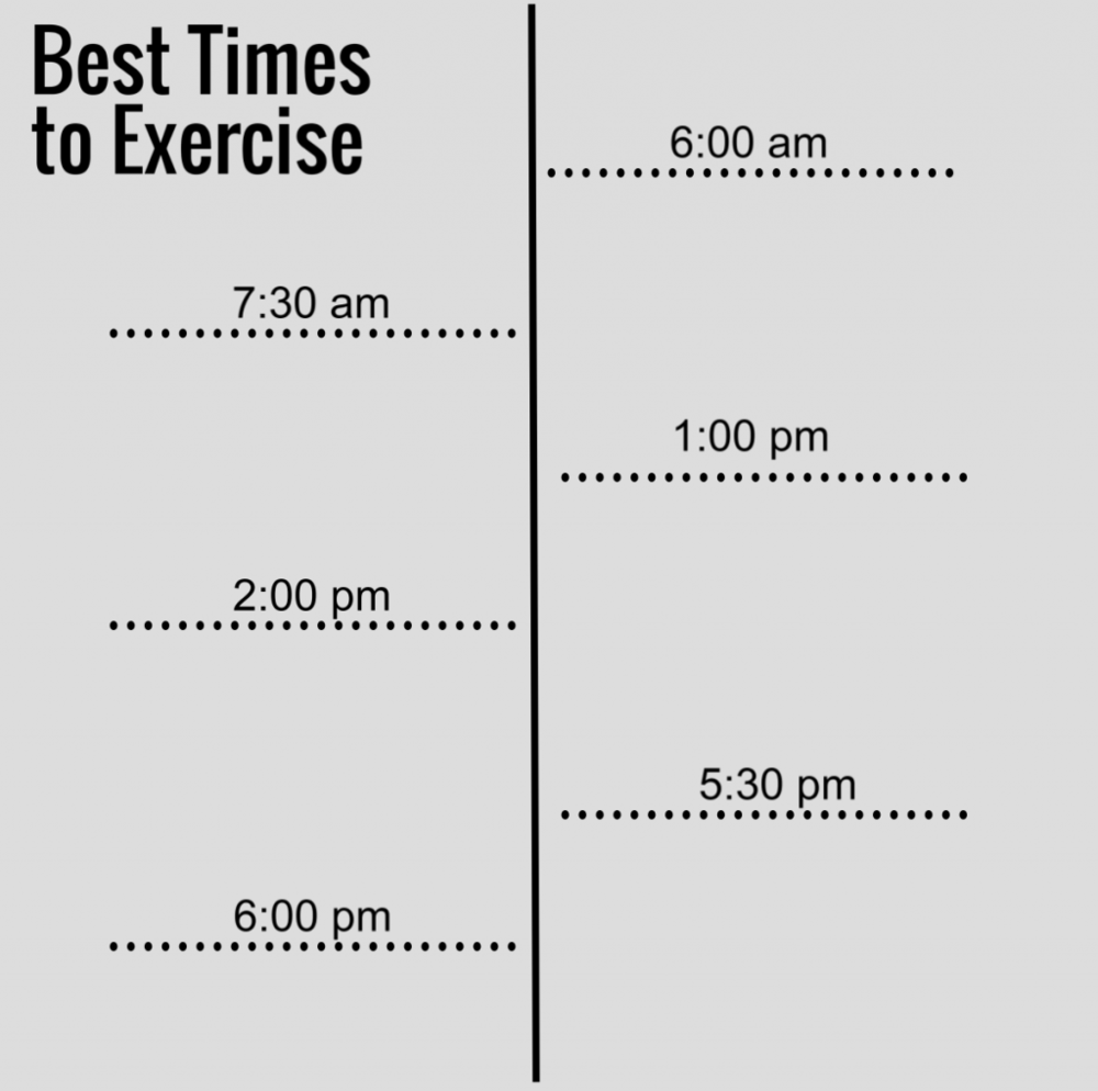 Best Times to Exercise