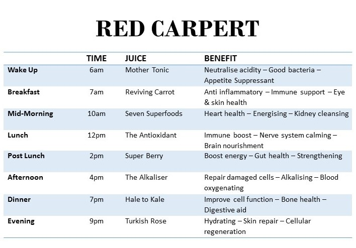 Urban Remedy Red Carpet Cleansing Juice Dani Stevens
