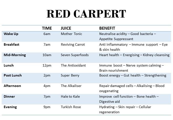 Urban Remedy Red Carpet Cleansing Juice Dani Stevens