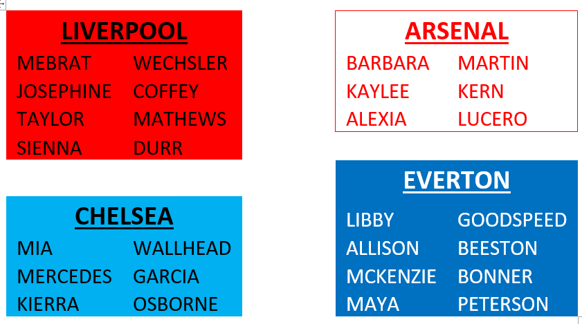 U12U13 GIRLS Winter 3v3 teams.png