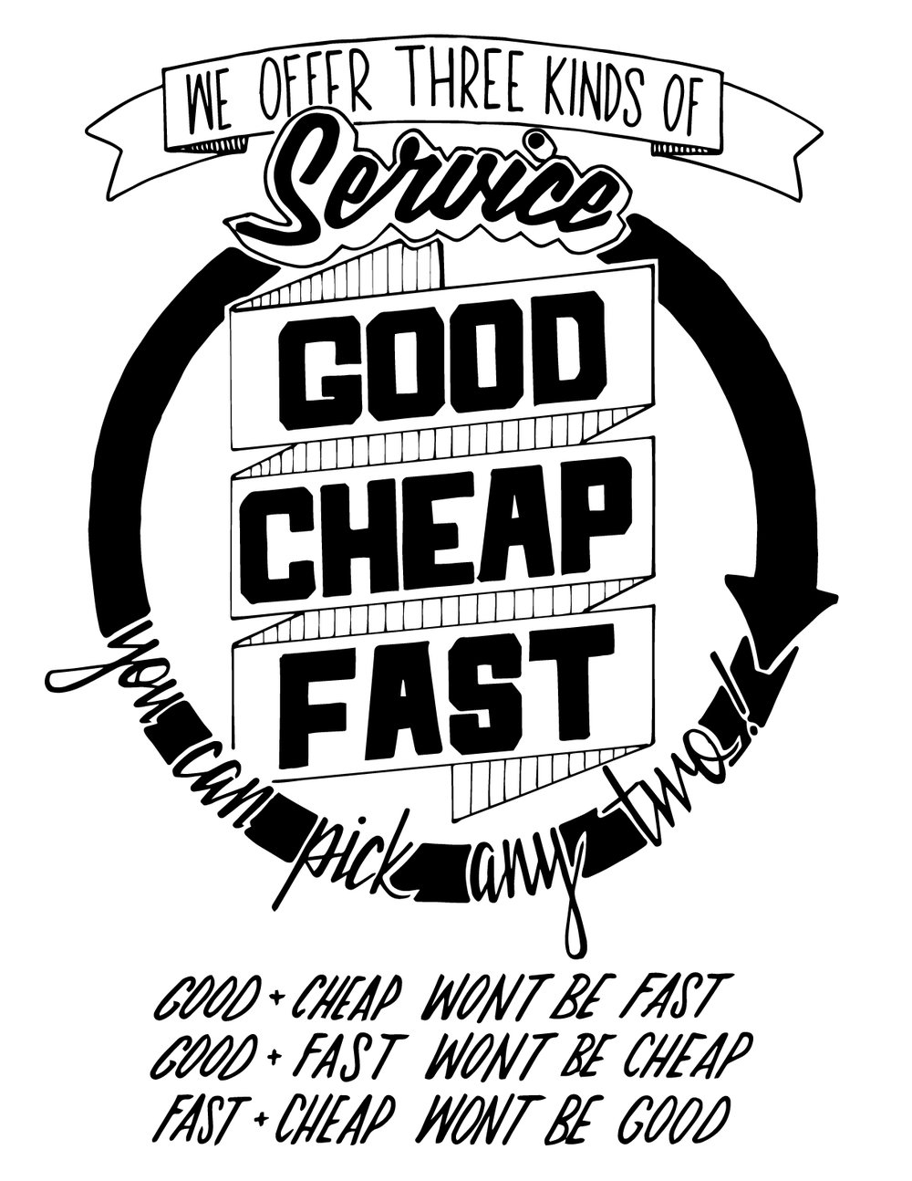 three kinds of service.jpg