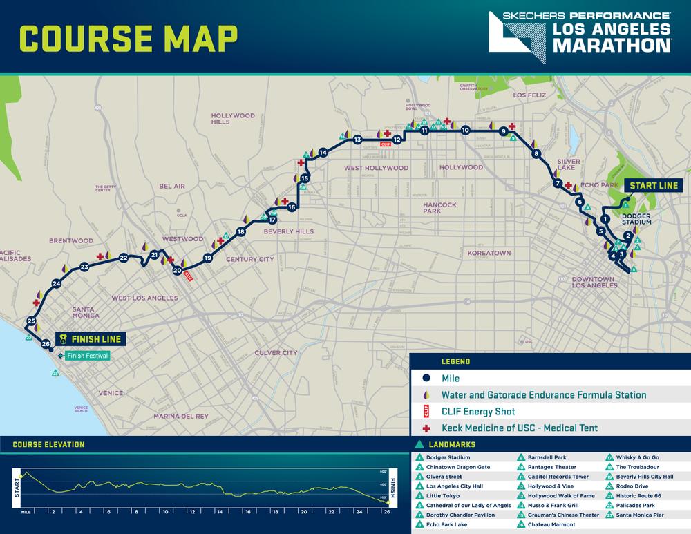 The Los Angeles Marathon route