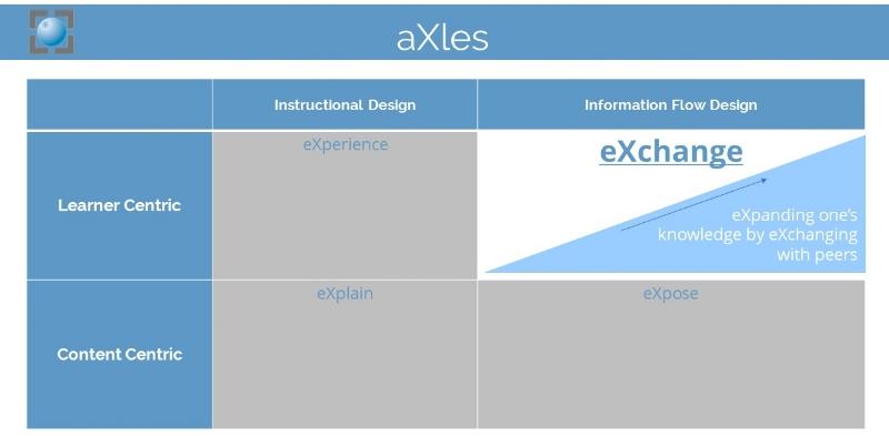 aXles exchange afbeelding.jpg