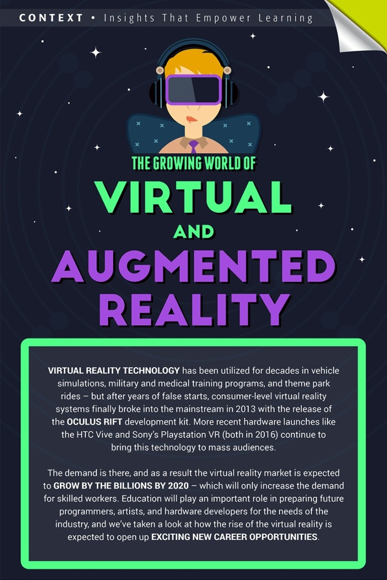 INFOGRAPHIC - GROWING WORLD OF VR (top half a1).jpg