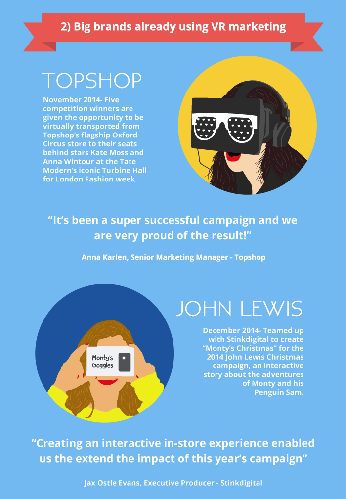 INFOGRAPHIC - VR AND MARKETING (bit old now - from July 2016)(middle section a).jpg