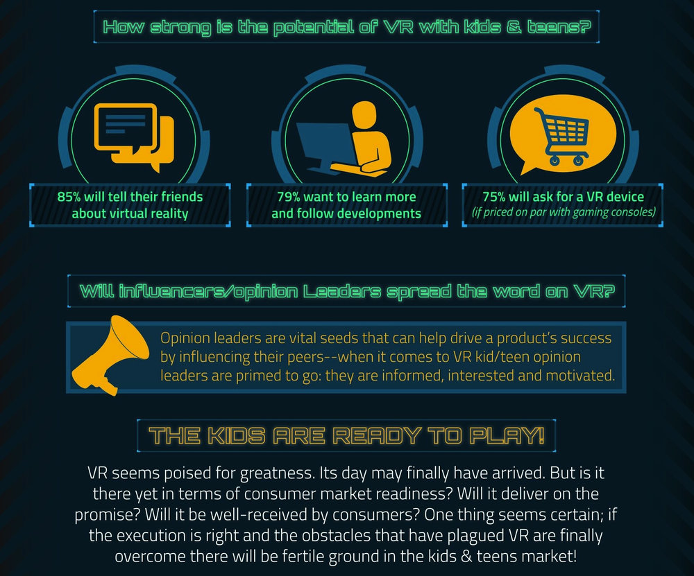 INFOGRAPHIC - VR AND TEENS - bottom half c.jpg