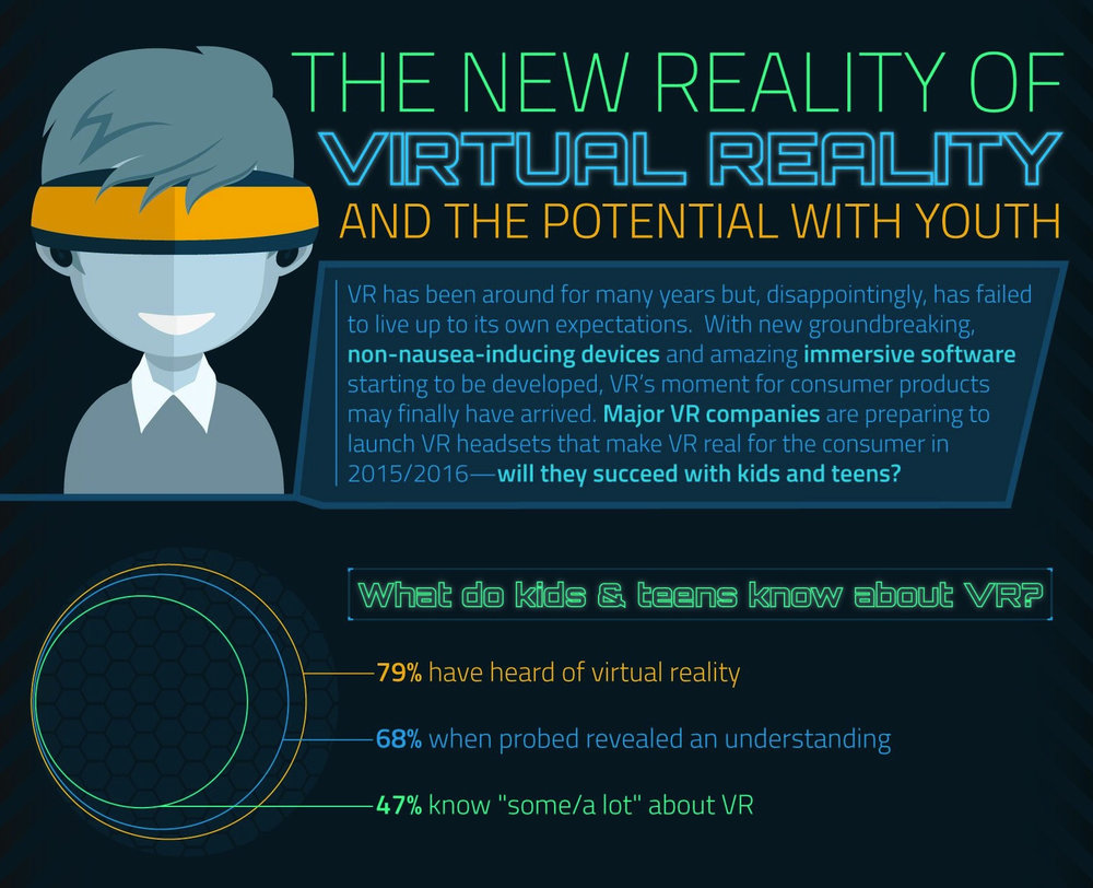 INFOGRAPHIC - VR AND TEENS - top half a.jpg