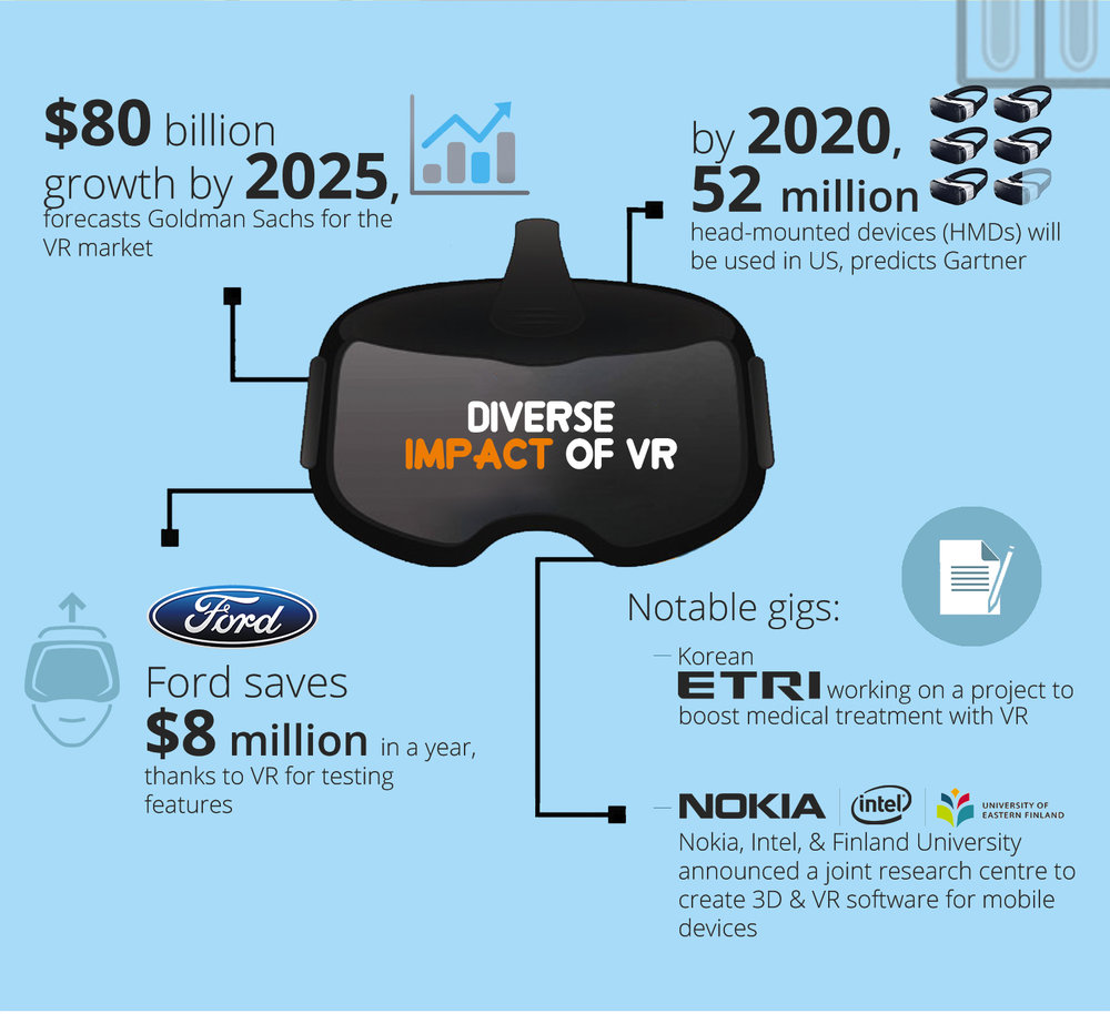 INFOGRAPHIC - VR BEHIND-THE-SCENES (bottom half a).jpg