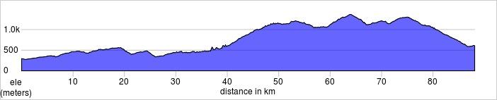 Day 1, Feltre to Agordo. Lago del Mis, Passo Cereda  88.0k, 2249m