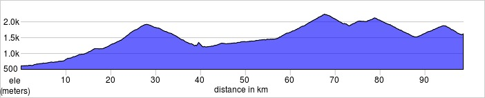 Day 2, Agordo to Arabba. Passo Pellegrino, Passo Sella, Passo Gardena, Passo Campolongo  98.5k, 3161m