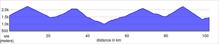 Day 3, Arabba to Santa Fosca via the Passo Giau.Passo Pordoi, Passo Fedaia, Passo Falzarego. Passo Giau (north ramp)  101.4km, 3367m