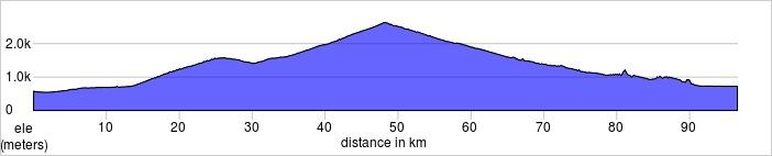Day three, St. Jean de Maurienne to Bourg d'Oisans. Col de la Télégraphe, Col du Galibier, Col du Lauteret 92.8k and 2621m