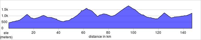 Day one, Thonon, France to Chatel France. Col de Feu, Col de Jambaz, Col de Ramaz, Avoriaz, Col de Corbier. 146.9km, 4146m