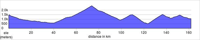 Day two, La Thuile, Italy to Chamonix, France. Col du Grand Saint Bernard, Champex, Col de Forclaz, Cols des Montets. 161.8km, 4259m